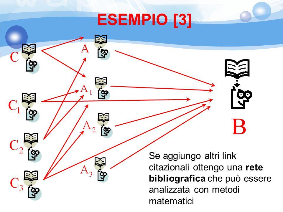 ESEMPIO [3] Se aggiungo altri link citazionali ottengo una rete bibliografica che può essere analizzata con metodi matematici.